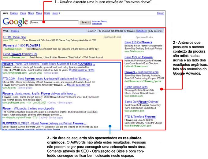 campanhas-google-adwords (1)
